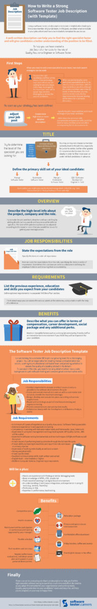 Software tester job description infographic